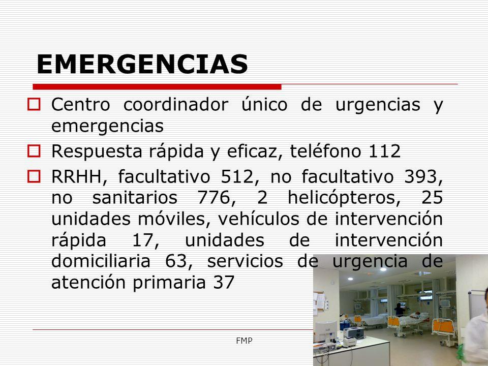 FMP EMERGENCIAS Centro coordinador único de urgencias y emergencias Respuesta rápida y eficaz, teléfono 112 RRHH, facultativo 512, no facultativo 393,