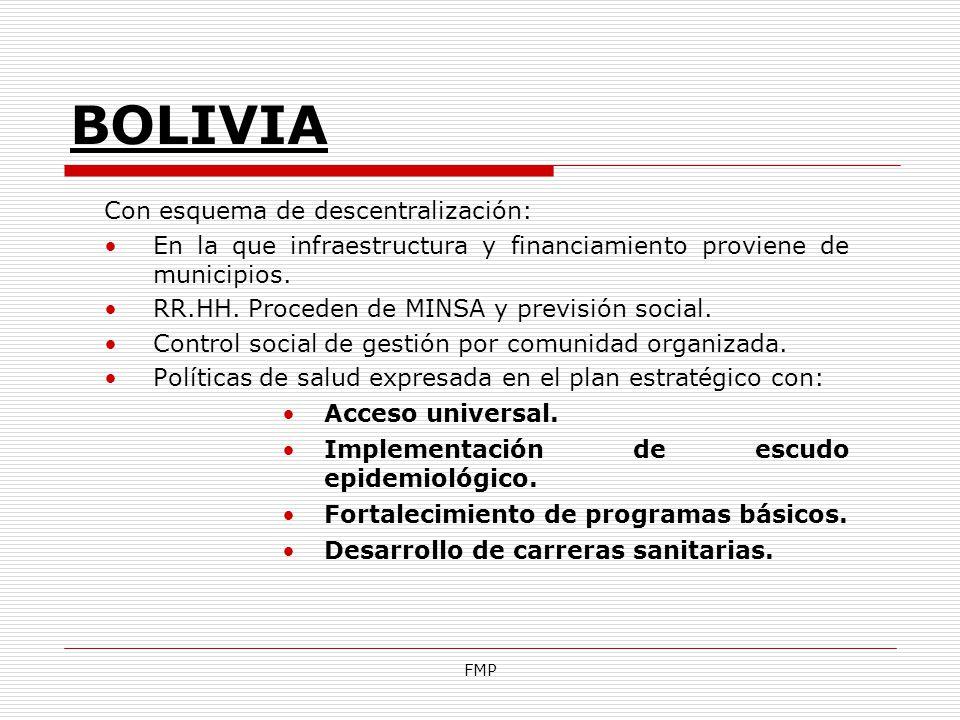 FMP BOLIVIA Con esquema de descentralización: En la que infraestructura y financiamiento proviene de municipios. RR.HH. Proceden de MINSA y previsión