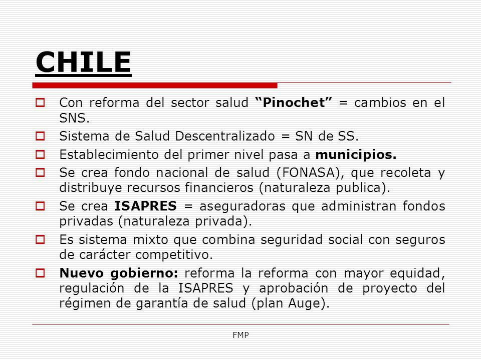 FMP CHILE Con reforma del sector salud Pinochet = cambios en el SNS. Sistema de Salud Descentralizado = SN de SS. Establecimiento del primer nivel pas