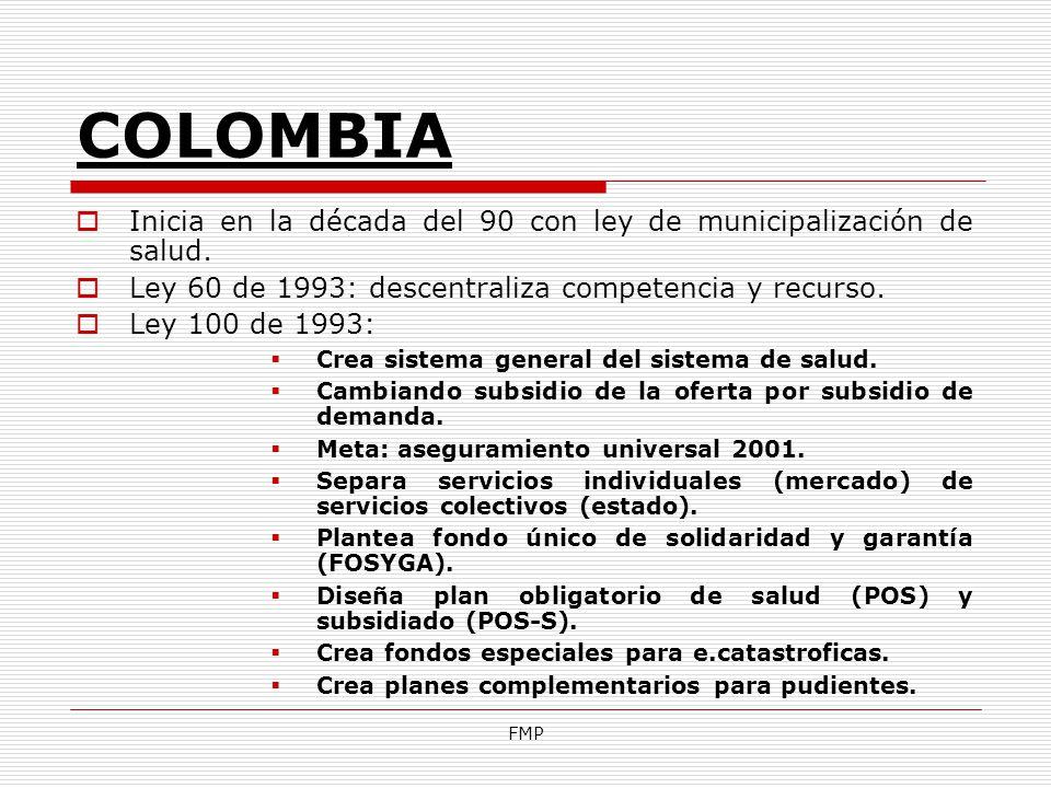 FMP COLOMBIA Inicia en la década del 90 con ley de municipalización de salud. Ley 60 de 1993: descentraliza competencia y recurso. Ley 100 de 1993: Cr