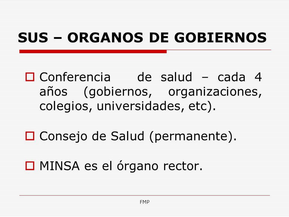 FMP SUS – ORGANOS DE GOBIERNOS Conferencia de salud – cada 4 años (gobiernos, organizaciones, colegios, universidades, etc). Consejo de Salud (permane