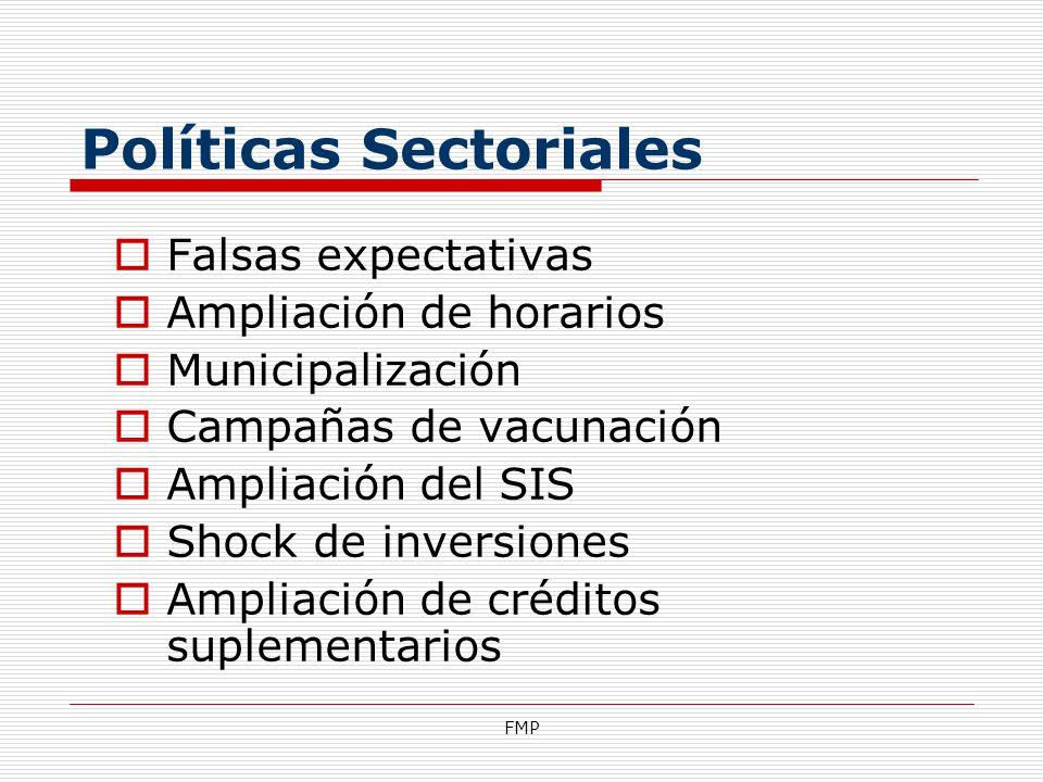 FMP Políticas Sectoriales Falsas expectativas Ampliación de horarios Municipalización Campañas de vacunación Ampliación del SIS Shock de inversiones A
