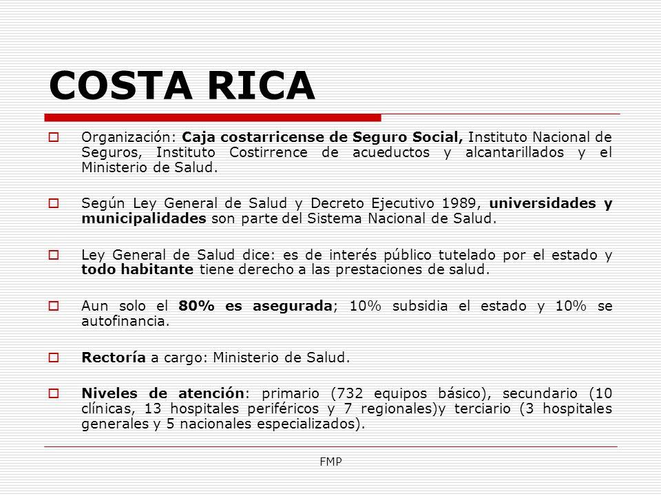 FMP COSTA RICA Organización: Caja costarricense de Seguro Social, Instituto Nacional de Seguros, Instituto Costirrence de acueductos y alcantarillados
