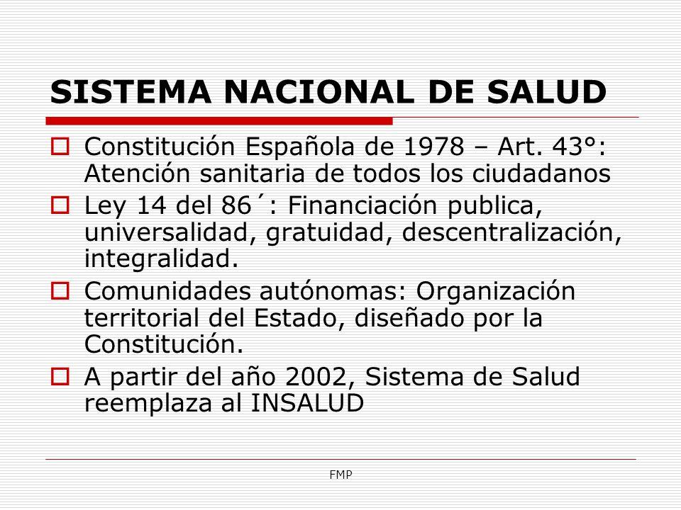 FMP SISTEMA NACIONAL DE SALUD Constitución Española de 1978 – Art. 43°: Atención sanitaria de todos los ciudadanos Ley 14 del 86´: Financiación public