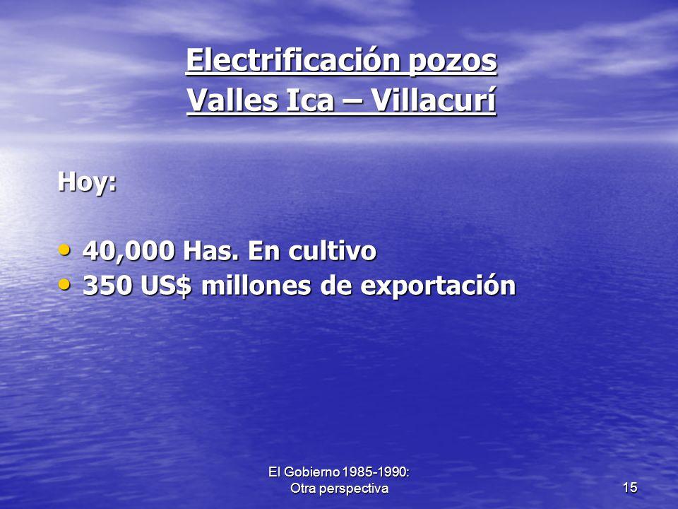 El Gobierno 1985-1990: Otra perspectiva15 Hoy: 40,000 Has. En cultivo 40,000 Has. En cultivo 350 US$ millones de exportación 350 US$ millones de expor