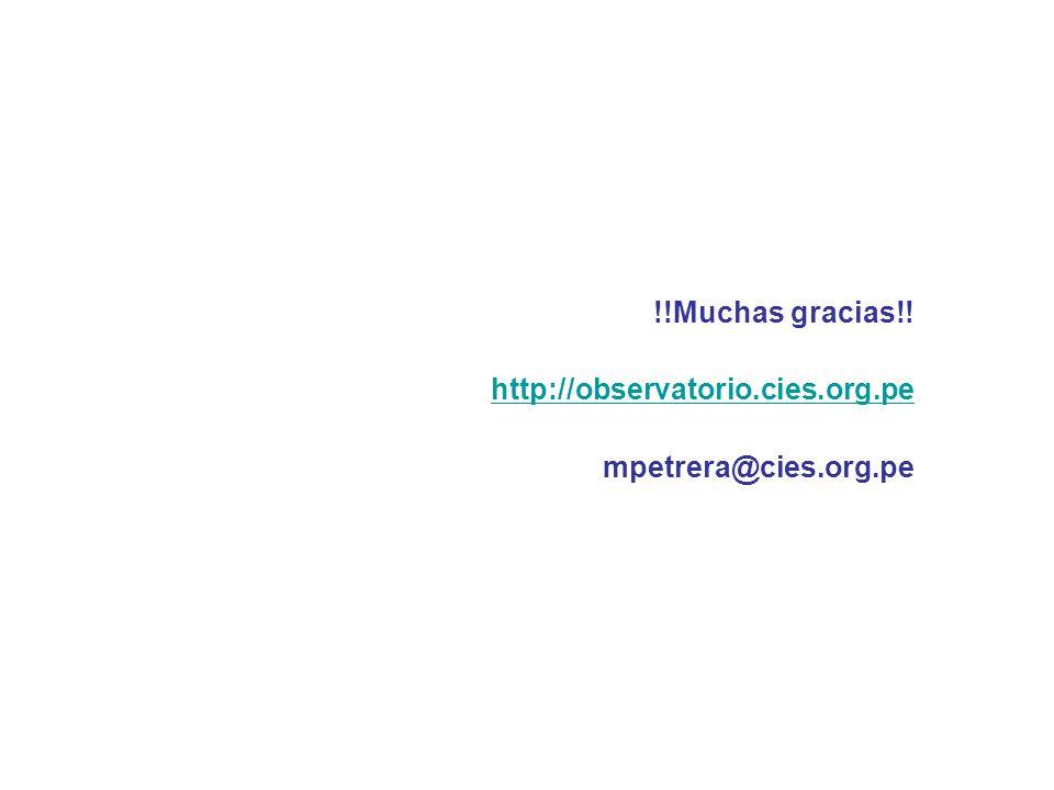 !!Muchas gracias!! http://observatorio.cies.org.pe mpetrera@cies.org.pe