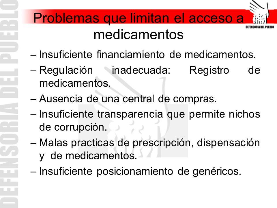 Problemas que limitan el acceso a medicamentos –Insuficiente financiamiento de medicamentos. –Regulación inadecuada: Registro de medicamentos. –Ausenc