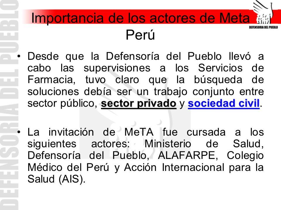 Importancia de los actores de Meta Perú sector privadosociedad civilDesde que la Defensoría del Pueblo llevó a cabo las supervisiones a los Servicios