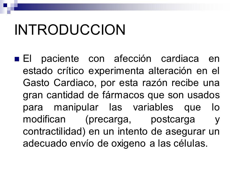 INTRODUCCION El paciente con afección cardiaca en estado crítico experimenta alteración en el Gasto Cardiaco, por esta razón recibe una gran cantidad de fármacos que son usados para manipular las variables que lo modifican (precarga, postcarga y contractilidad) en un intento de asegurar un adecuado envío de oxigeno a las células.
