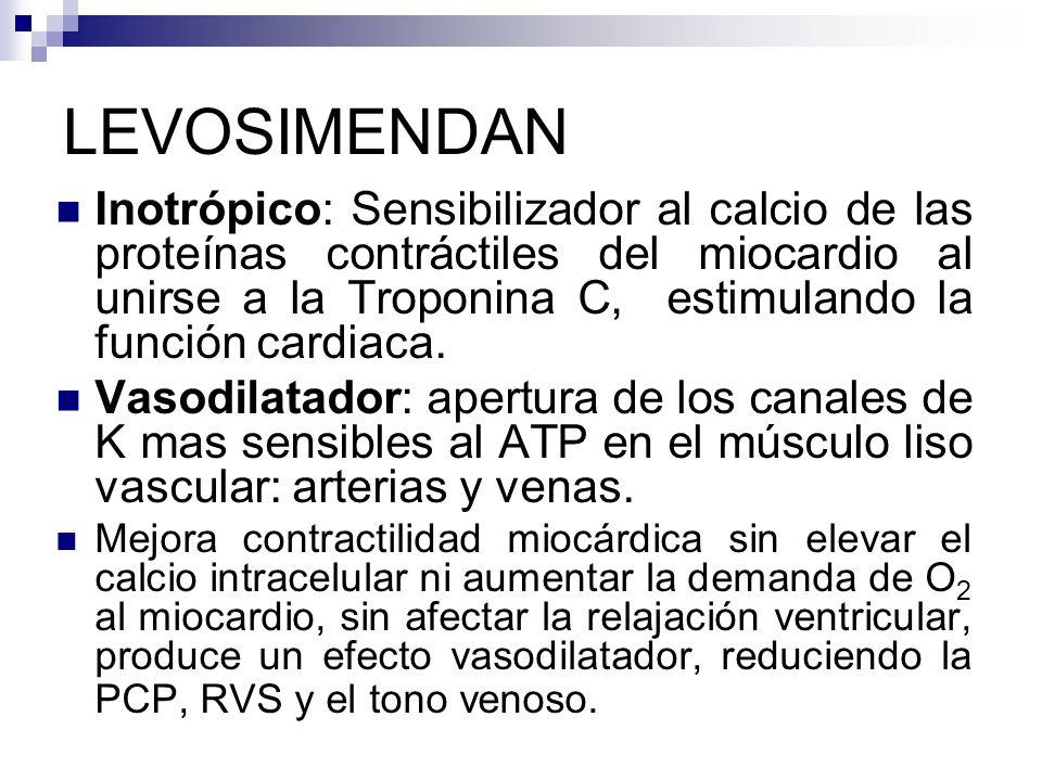 LEVOSIMENDAN Inotrópico: Sensibilizador al calcio de las proteínas contráctiles del miocardio al unirse a la Troponina C, estimulando la función cardi