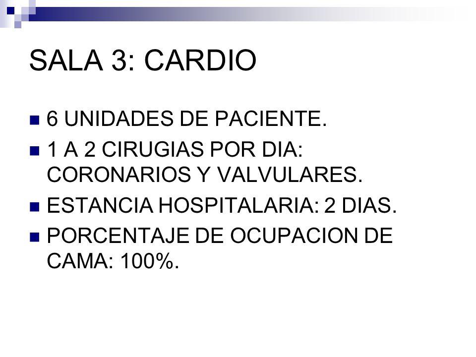 SALA 3: CARDIO 6 UNIDADES DE PACIENTE. 1 A 2 CIRUGIAS POR DIA: CORONARIOS Y VALVULARES. ESTANCIA HOSPITALARIA: 2 DIAS. PORCENTAJE DE OCUPACION DE CAMA