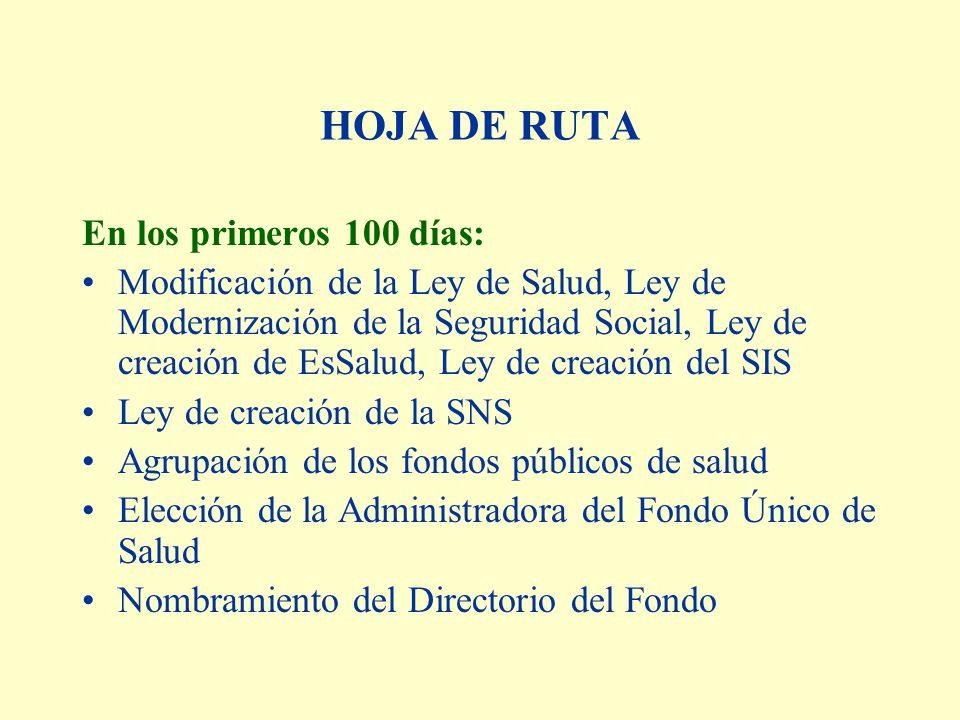 HOJA DE RUTA En los primeros 100 días: Modificación de la Ley de Salud, Ley de Modernización de la Seguridad Social, Ley de creación de EsSalud, Ley d