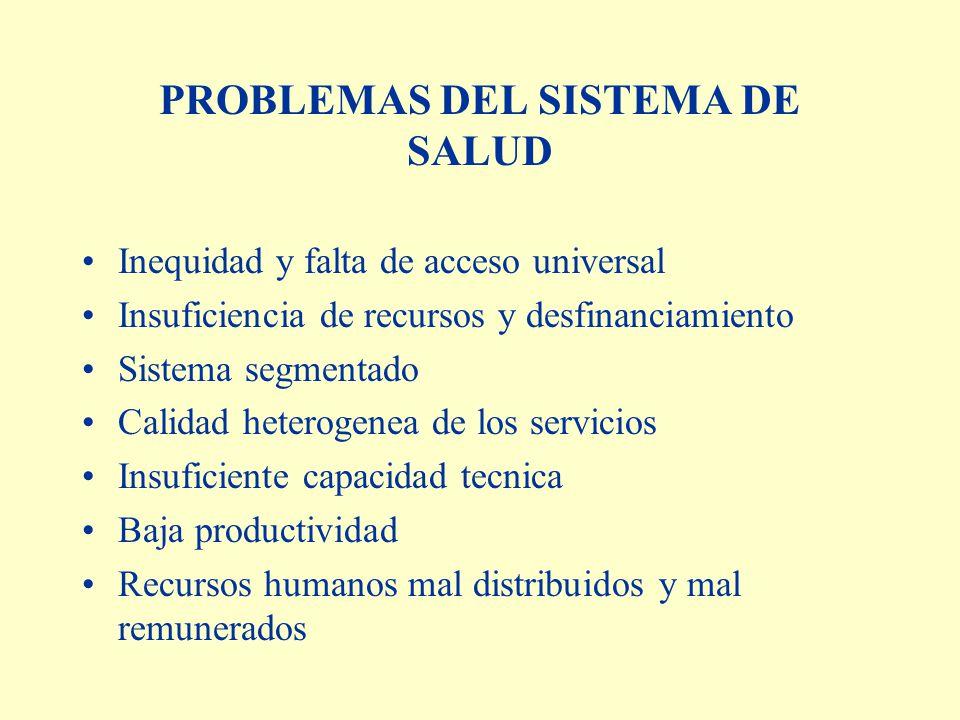 PROBLEMAS DEL SISTEMA DE SALUD Inequidad y falta de acceso universal Insuficiencia de recursos y desfinanciamiento Sistema segmentado Calidad heteroge