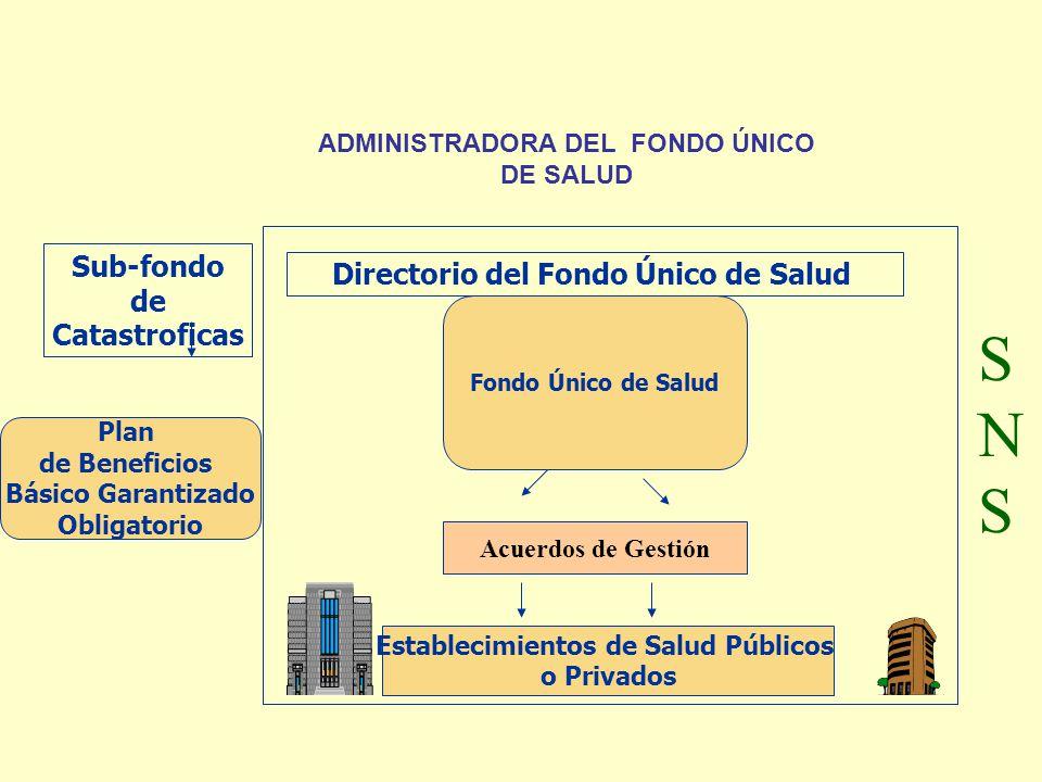 ADMINISTRADORA DEL FONDO ÚNICO DE SALUD Establecimientos de Salud Públicos o Privados Plan de Beneficios Básico Garantizado Obligatorio Fondo Único de Salud Directorio del Fondo Único de Salud Sub-fondo de Catastroficas Acuerdos de Gestión SNSSNS