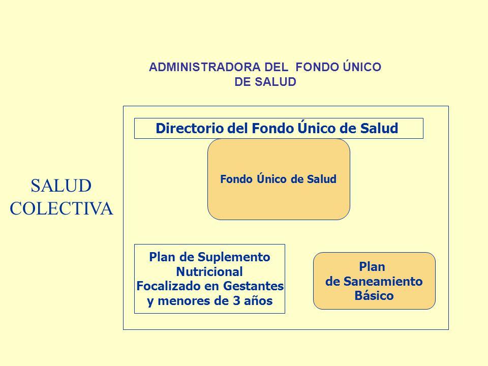ADMINISTRADORA DEL FONDO ÚNICO DE SALUD Plan de Saneamiento Básico Fondo Único de Salud Directorio del Fondo Único de Salud Plan de Suplemento Nutricional Focalizado en Gestantes y menores de 3 años SALUD COLECTIVA