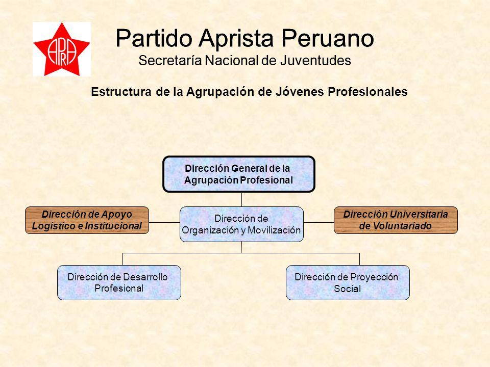 Partido Aprista Peruano Secretaría Nacional de Juventudes Estructura de la Agrupación de Jóvenes Profesionales Dirección General de la Agrupación Profesional Dirección de Organización y Movilización Dirección Universitaria de Voluntariado Dirección de Desarrollo Profesional Dirección de Proyección Social Dirección de Apoyo Logístico e Institucional