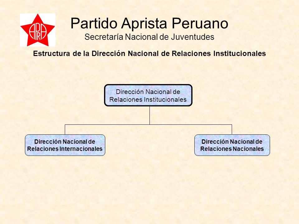 Partido Aprista Peruano Secretaría Nacional de Juventudes Estructura de la Dirección Nacional de Relaciones Institucionales Dirección Nacional de Relaciones Institucionales Dirección Nacional de Relaciones Internacionales Dirección Nacional de Relaciones Nacionales