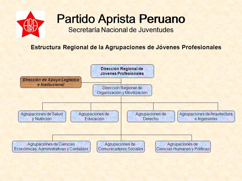 Partido Aprista Peruano Secretaría Nacional de Juventudes Estructura Regional de la Agrupaciones de Jóvenes Profesionales Partido Aprista Peruano Secretaría Nacional de Juventudes Dirección Regional de Jóvenes Profesionales Dirección Regional de Organización y Movilización Agrupaciones de Salud y Nutrición Agrupaciones de Educación Agrupaciones de Derecho Agrupaciones de Arquitectura e Ingenieras Agrupaciones de Ciencias Económicas, Administrativas y Contables Agrupaciones de Comunicadores Sociales Agrupaciones de Ciencias Humanas y Políticas Dirección de Apoyo Logístico e Institucional