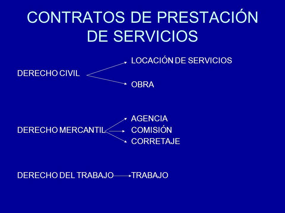 CONTRATOS DE PRESTACIÓN DE SERVICIOS LOCACIÓN DE SERVICIOS DERECHO CIVIL OBRA AGENCIA DERECHO MERCANTILCOMISIÓN CORRETAJE DERECHO DEL TRABAJOTRABAJO