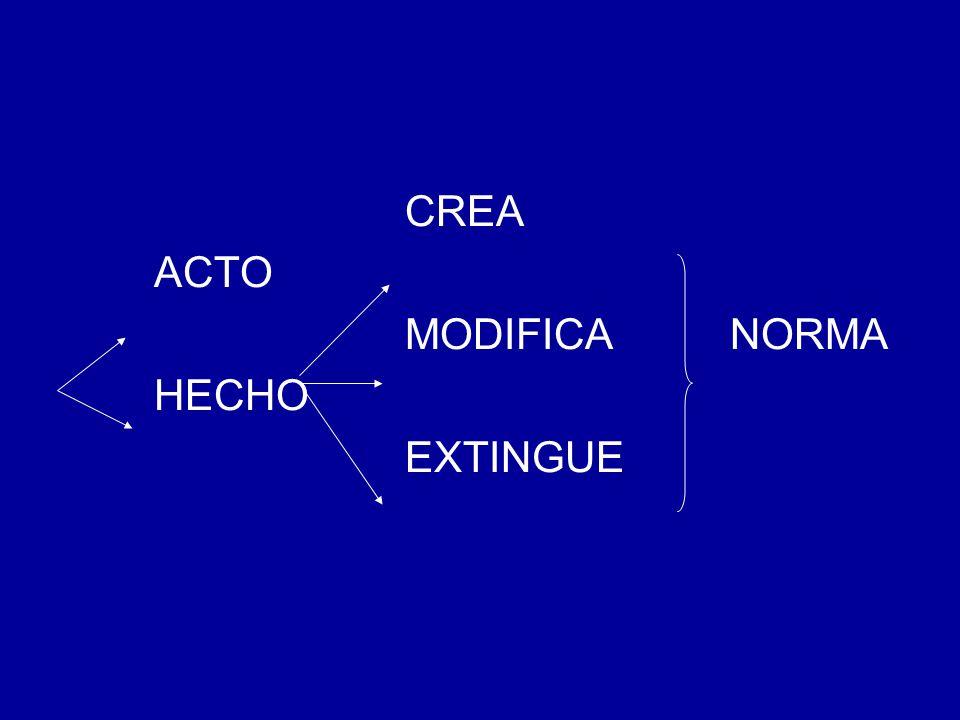 CREA ACTO MODIFICANORMA HECHO EXTINGUE