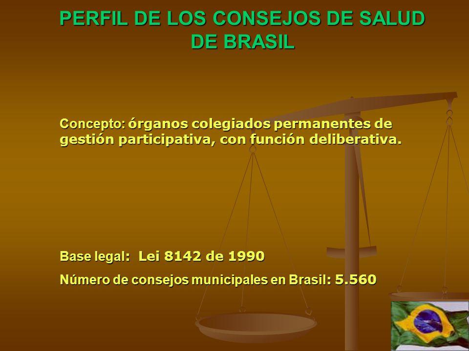 PERFIL DE LOS CONSEJOS DE SALUD DE BRASIL Concepto: órganos colegiados permanentes de gestión participativa, con función deliberativa.