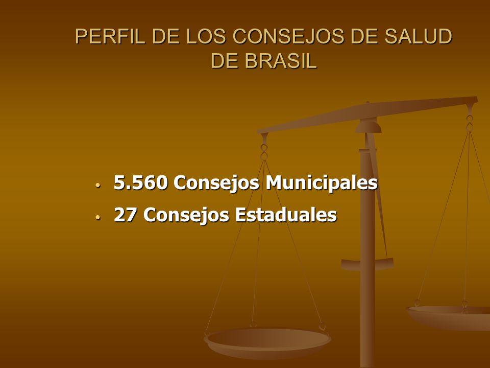 5.527 CONSEJOS MUNICIPALES CONSEJO NACIONAL DE SALUD 27 CONSEJOS ESTADUALES