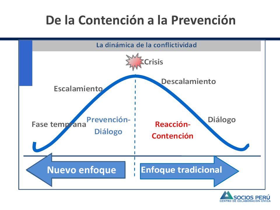 De la Contención a la Prevención Nuevo enfoque