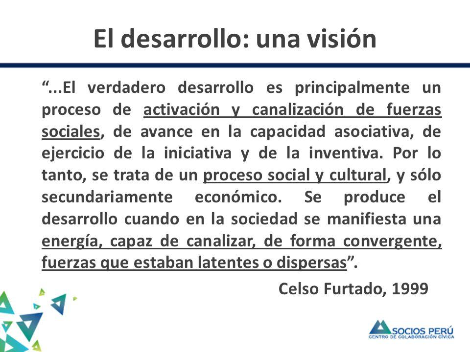 El desarrollo: una visión...El verdadero desarrollo es principalmente un proceso de activación y canalización de fuerzas sociales, de avance en la capacidad asociativa, de ejercicio de la iniciativa y de la inventiva.