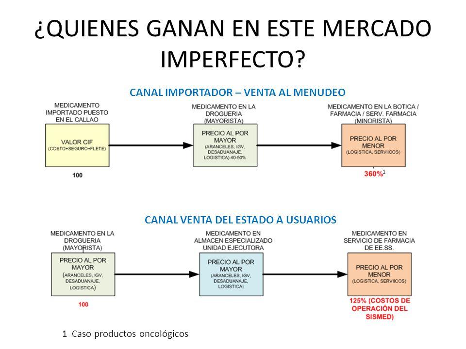 ¿QUIENES GANAN EN ESTE MERCADO IMPERFECTO.1 Carlos Fernández-Dávila, abogado de Alafarpe.