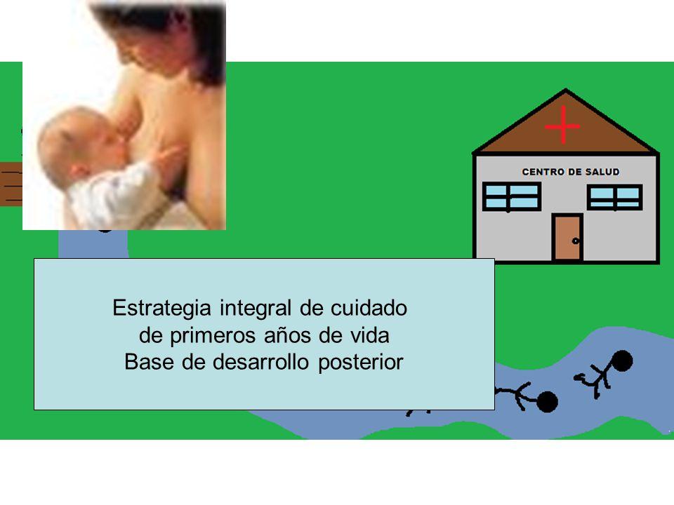 Estrategia integral de cuidado de primeros años de vida Base de desarrollo posterior