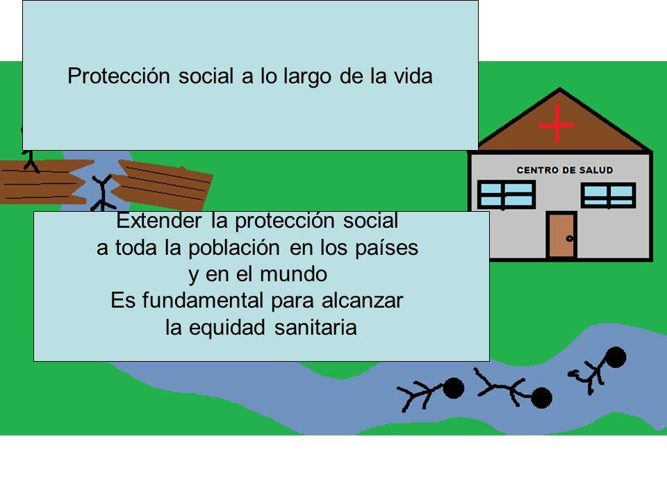 Protección social a lo largo de la vida Extender la protección social a toda la población en los países y en el mundo Es fundamental para alcanzar la