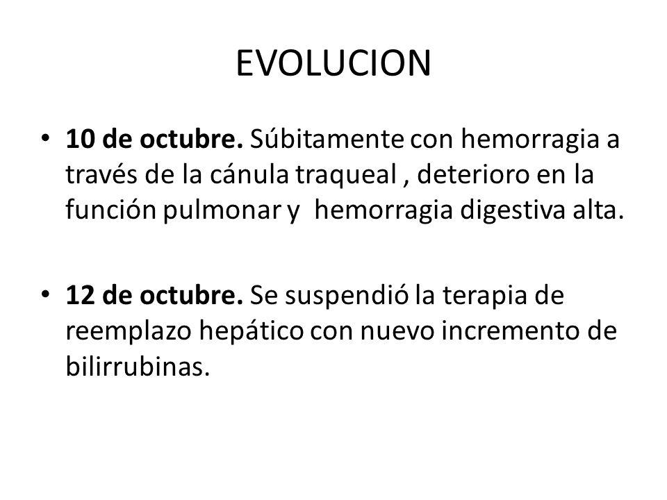 EVOLUCION 10 de octubre. Súbitamente con hemorragia a través de la cánula traqueal, deterioro en la función pulmonar y hemorragia digestiva alta. 12 d
