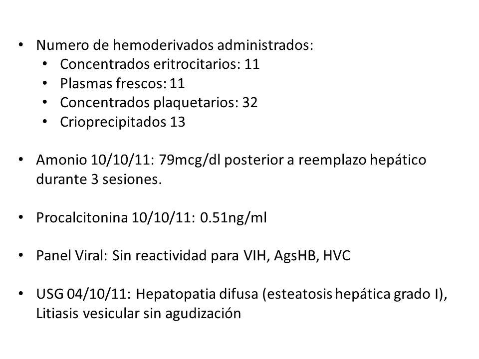 Numero de hemoderivados administrados: Concentrados eritrocitarios: 11 Plasmas frescos: 11 Concentrados plaquetarios: 32 Crioprecipitados 13 Amonio 10