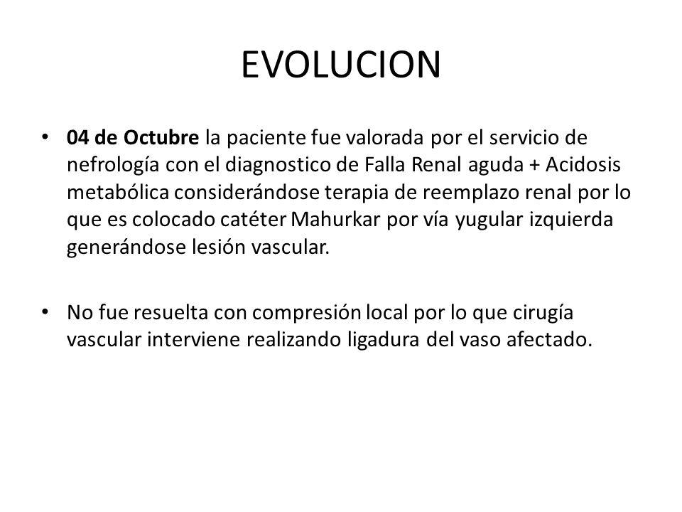 EVOLUCION 04 de Octubre la paciente fue valorada por el servicio de nefrología con el diagnostico de Falla Renal aguda + Acidosis metabólica considerá
