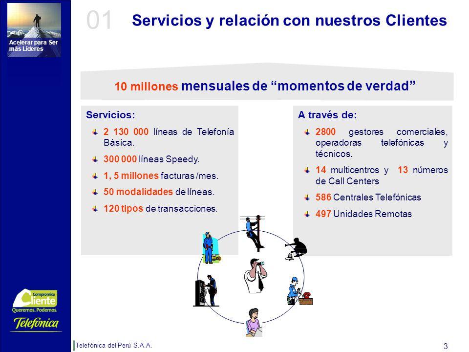 Telefónica del Perú S.A.A. Acelerar para Ser más Líderes 3 Servicios y relación con nuestros Clientes A través de: 2800 gestores comerciales, operador