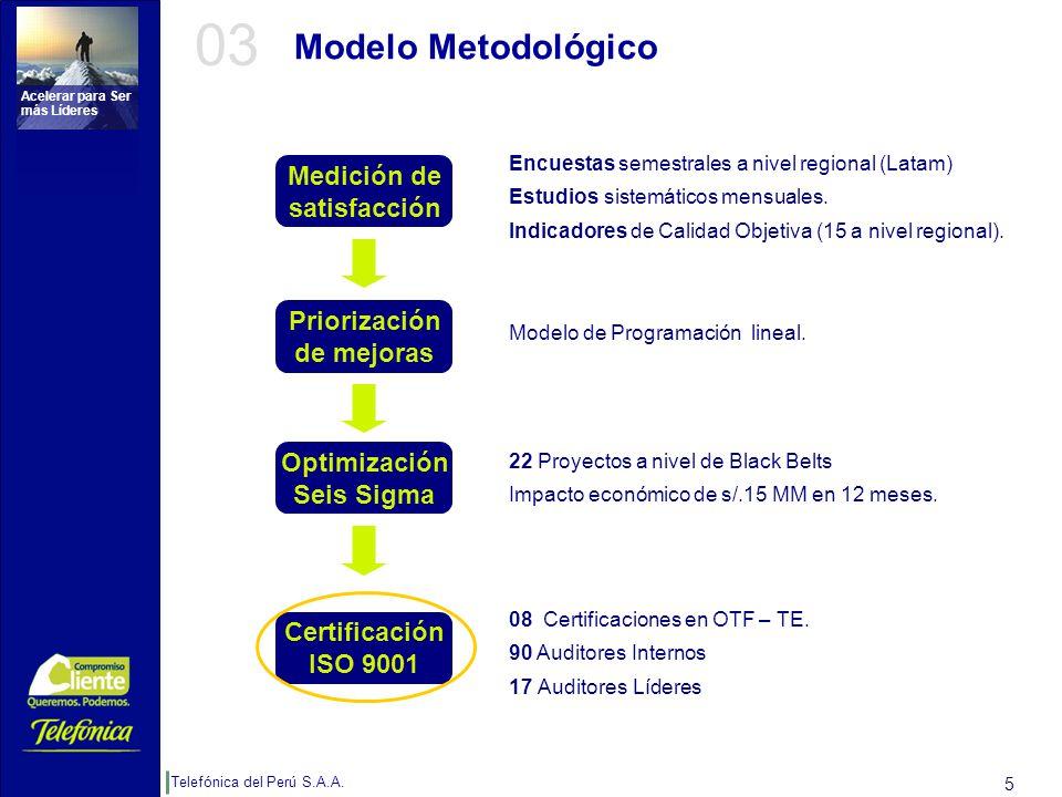 Telefónica del Perú S.A.A. Acelerar para Ser más Líderes 5 Modelo Metodológico Medición de satisfacción Priorización de mejoras Optimización Seis Sigm