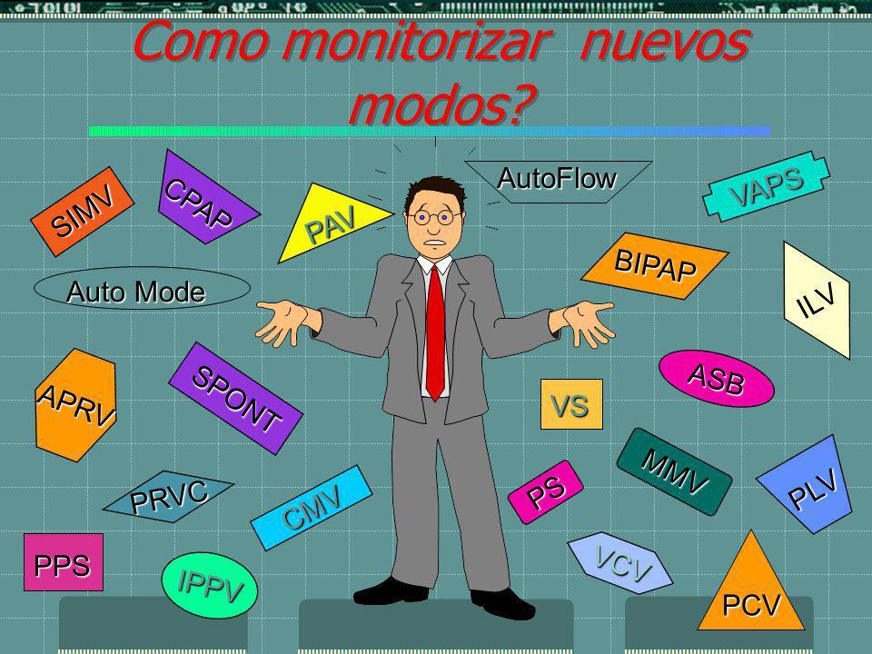 CMV IPPV SIMV MMV BIPAP CPAP SPONT PCV VCV APRV PLV PS ASB ILV PRVC VAPS PAV Como monitorizar nuevos modos? Auto Mode AutoFlow PPS VS