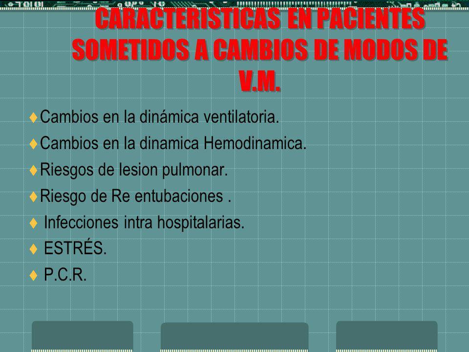 CARACTERISTICAS EN PACIENTES SOMETIDOS A CAMBIOS DE MODOS DE V.M. Cambios en la dinámica ventilatoria. Cambios en la dinamica Hemodinamica. Riesgos de