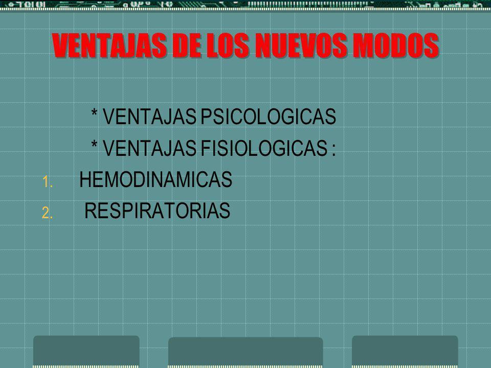 VENTAJAS DE LOS NUEVOS MODOS * VENTAJAS PSICOLOGICAS * VENTAJAS FISIOLOGICAS : 1. HEMODINAMICAS 2. RESPIRATORIAS