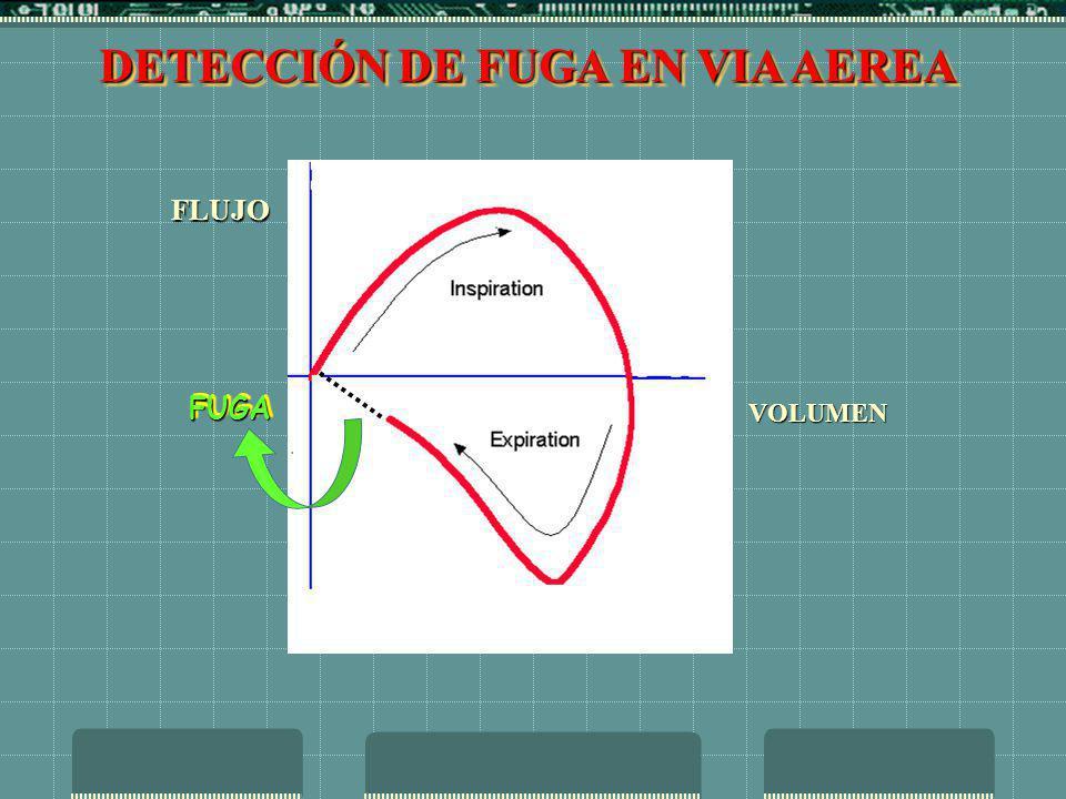 FLUJO VOLUMEN FUGAFUGA DETECCIÓN DE FUGA EN VIA AEREA