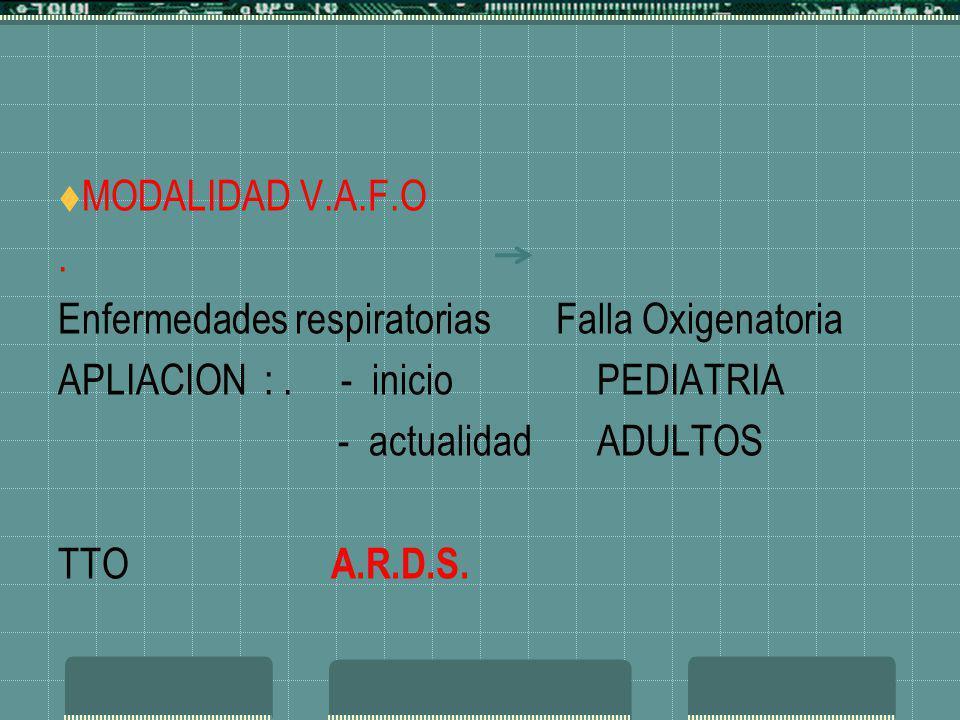 MODALIDAD V.A.F.O. Enfermedades respiratorias Falla Oxigenatoria APLIACION :. - inicio PEDIATRIA - actualidad ADULTOS TTO A.R.D.S. MODALIDAD V.A.F.O.
