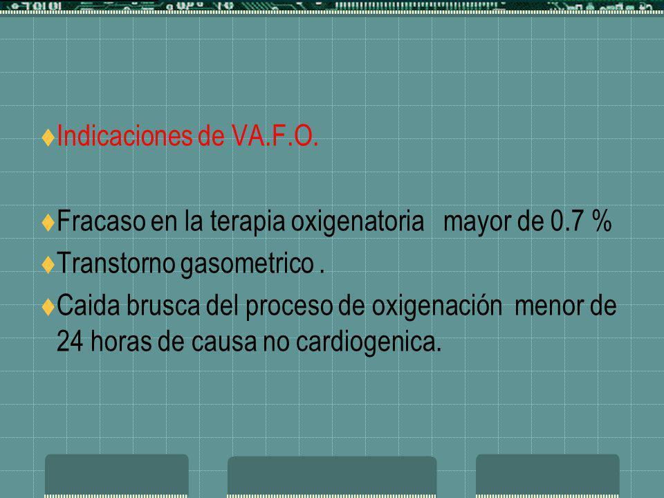 Indicaciones de VA.F.O. Fracaso en la terapia oxigenatoria mayor de 0.7 % Transtorno gasometrico. Caida brusca del proceso de oxigenación menor de 24