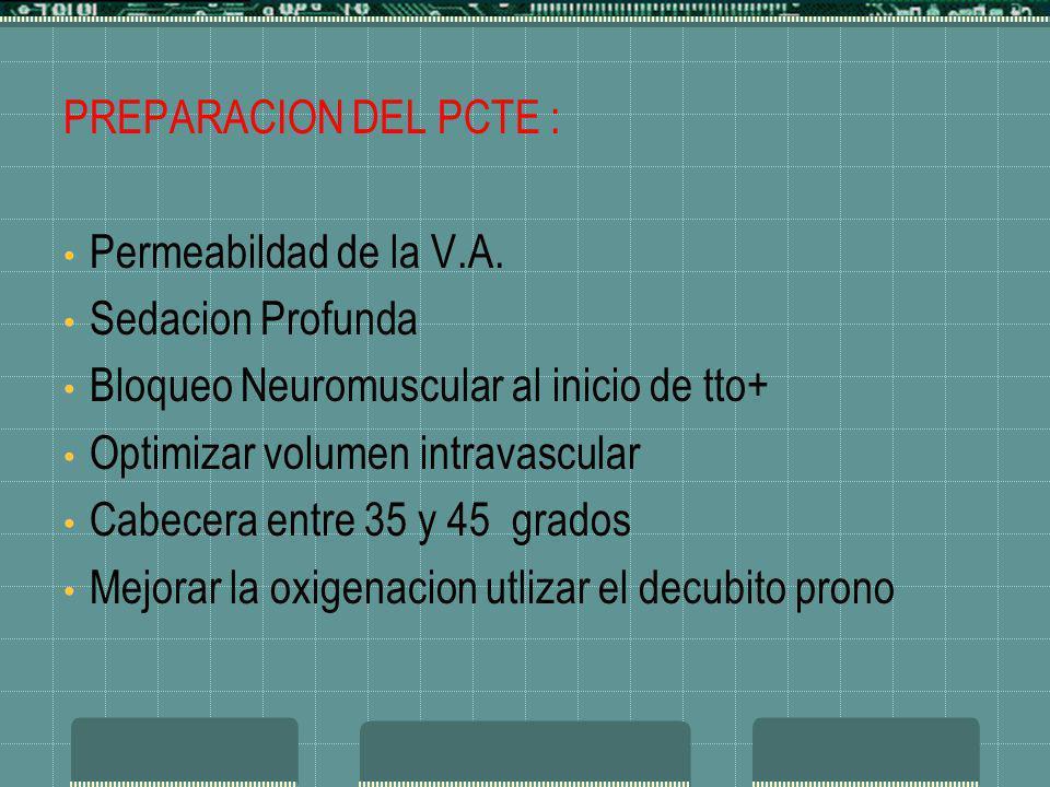 PREPARACION DEL PCTE : Permeabildad de la V.A. Sedacion Profunda Bloqueo Neuromuscular al inicio de tto+ Optimizar volumen intravascular Cabecera entr