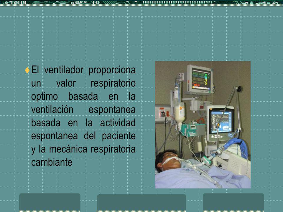El ventilador proporciona un valor respiratorio optimo basada en la ventilación espontanea basada en la actividad espontanea del paciente y la mecánic