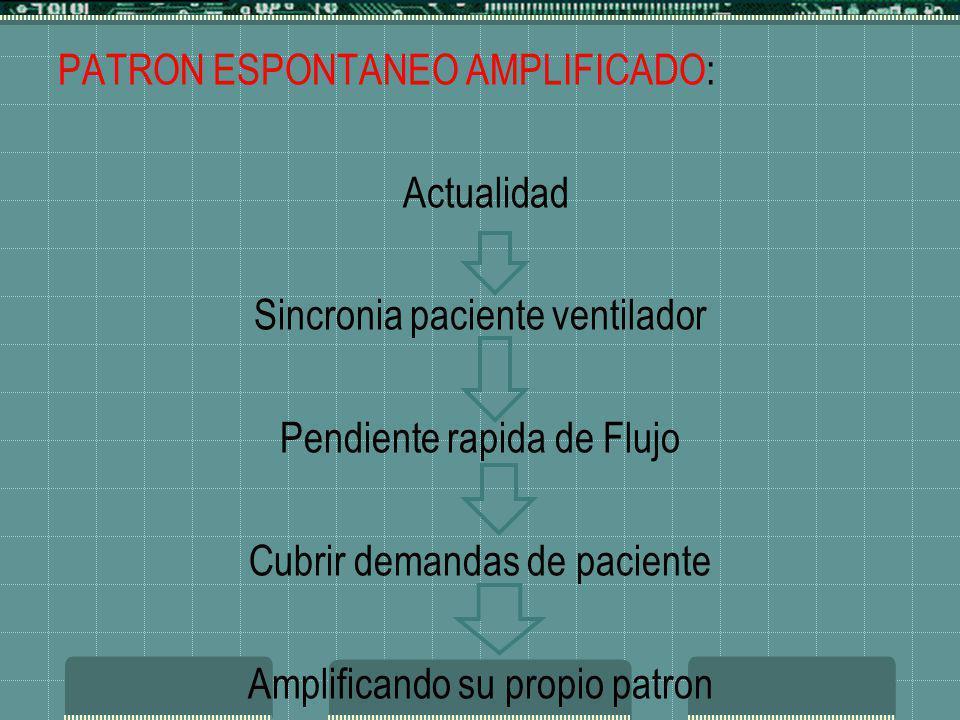 PATRON ESPONTANEO AMPLIFICADO: Actualidad Sincronia paciente ventilador Pendiente rapida de Flujo Cubrir demandas de paciente Amplificando su propio p