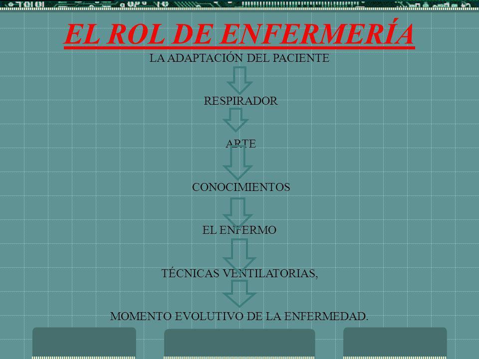 EL ROL DE ENFERMERÍA LA ADAPTACIÓN DEL PACIENTE RESPIRADOR ARTE CONOCIMIENTOS EL ENFERMO TÉCNICAS VENTILATORIAS, MOMENTO EVOLUTIVO DE LA ENFERMEDAD.