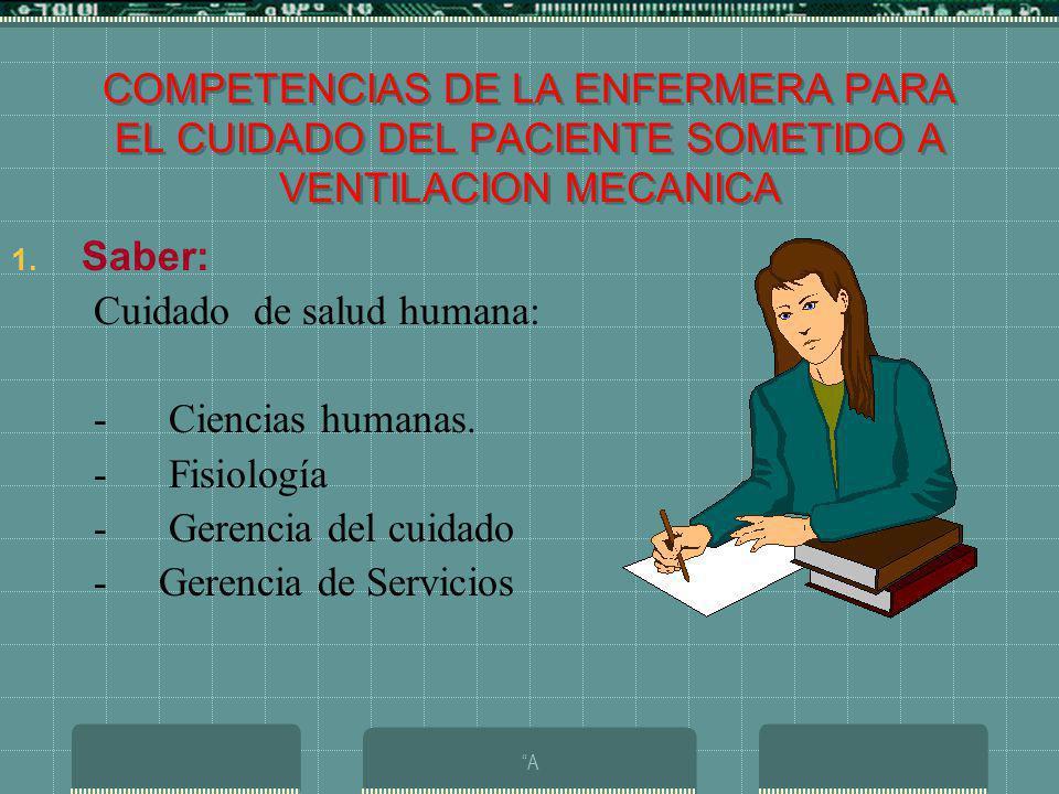 COMPETENCIAS DE LA ENFERMERA PARA EL CUIDADO DEL PACIENTE SOMETIDO A VENTILACION MECANICA 1. Saber: Cuidado de salud humana: - Ciencias humanas. - Fis
