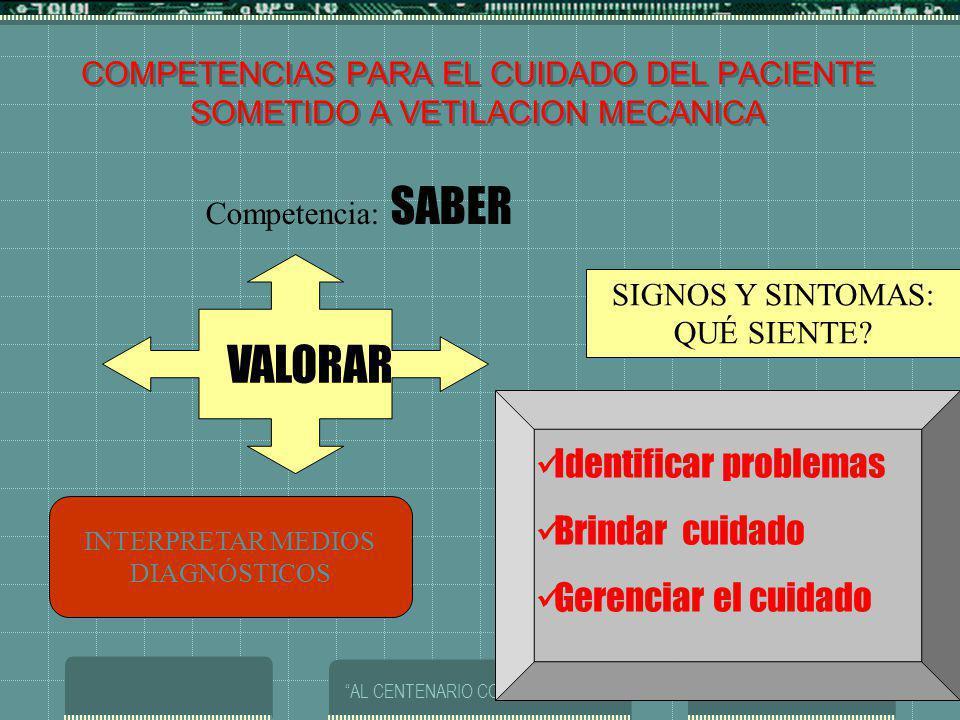 COMPETENCIAS PARA EL CUIDADO DEL PACIENTE SOMETIDO A VETILACION MECANICA AL CENTENARIO CON EXCELENCIA Competencia: SABER SIGNOS Y SINTOMAS: QUÉ SIENTE