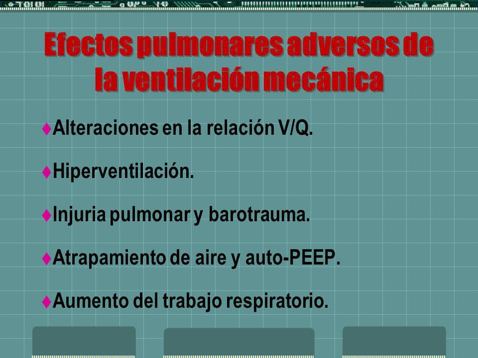 Efectos pulmonares adversos de la ventilación mecánica Alteraciones en la relación V/Q. Hiperventilación. Injuria pulmonar y barotrauma. Atrapamiento