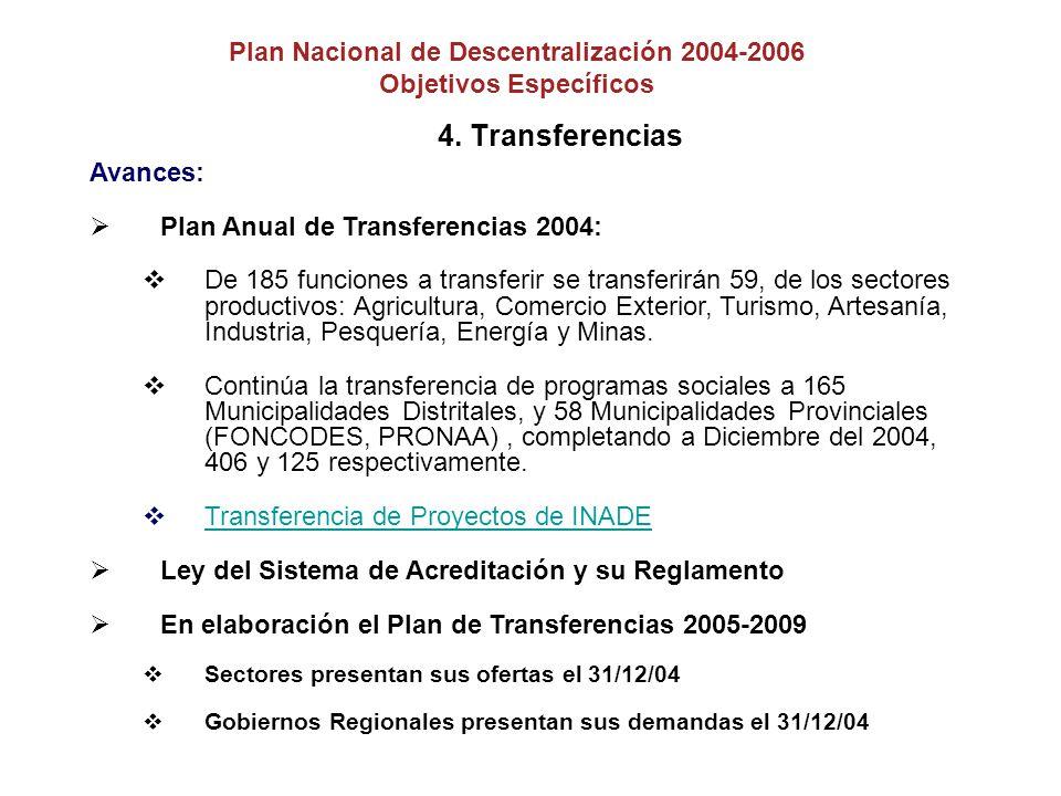 4. Transferencias Avances: Plan Anual de Transferencias 2004: De 185 funciones a transferir se transferirán 59, de los sectores productivos: Agricultu